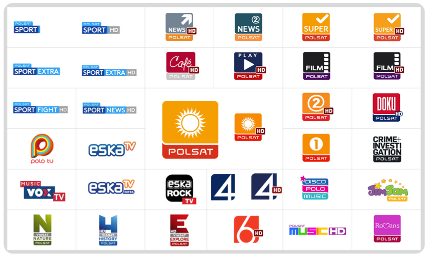 Polsat_TV_channels